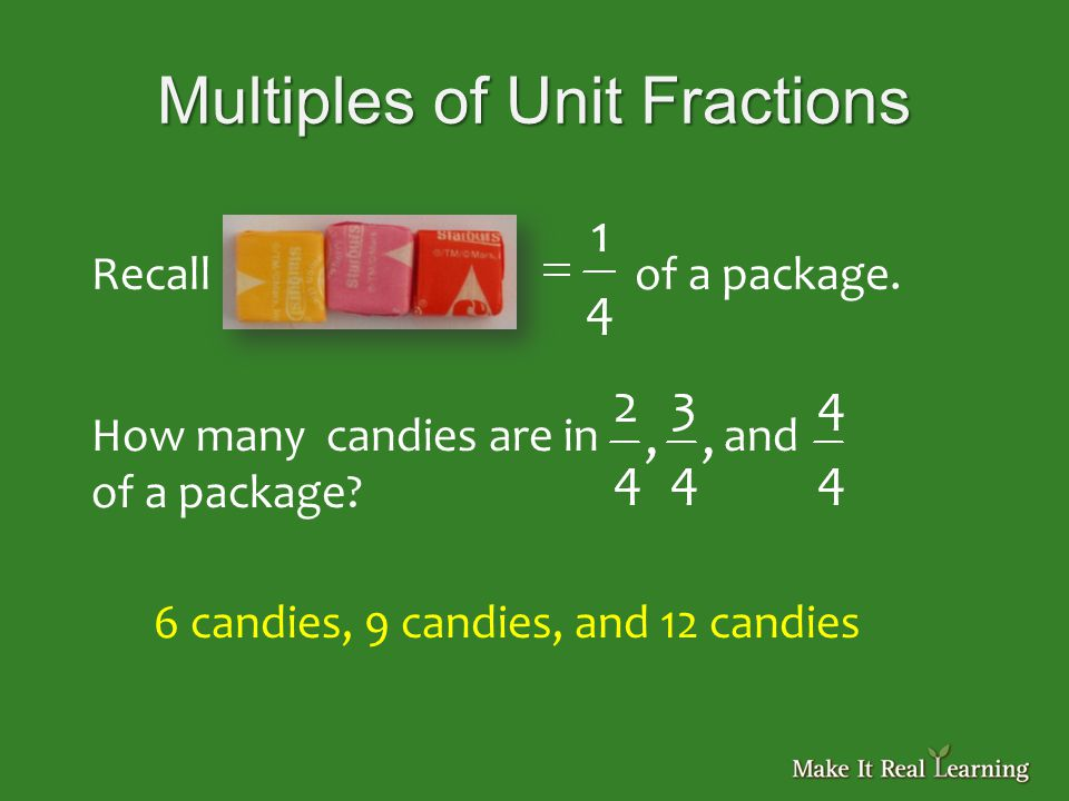 Multiples of Unit Fractions Recallof a package. How many candies are in and of a package.