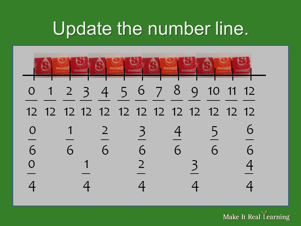 Update the number line.