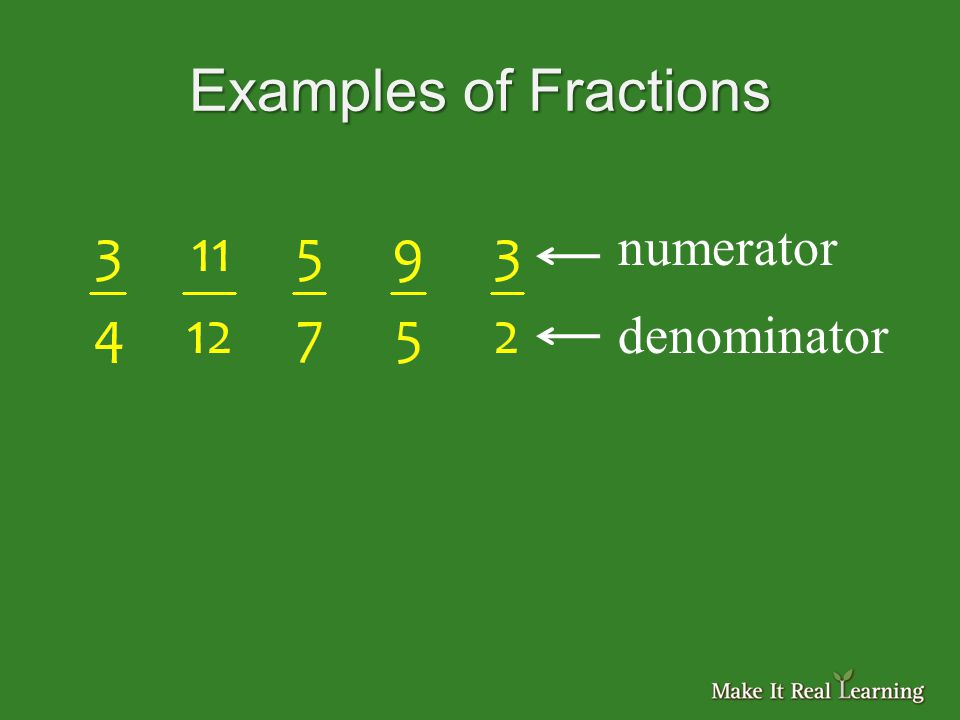 Examples of Fractions numerator denominator
