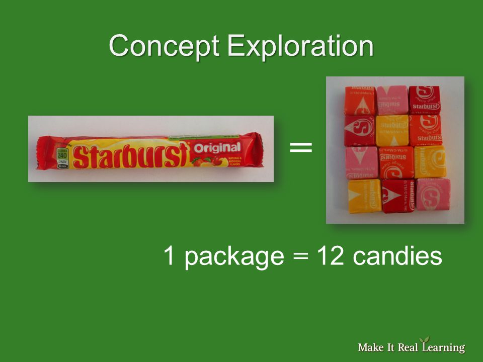 Concept Exploration = 1 package = 12 candies