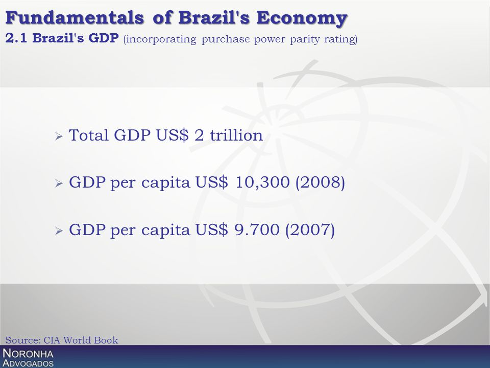 2.1 Brazil's GDP (incorporating purchase power parity rating)  Total GDP US$ 2 trillion  GDP per capita US$ 10,300 (2008)  GDP per capita US$ 9.700