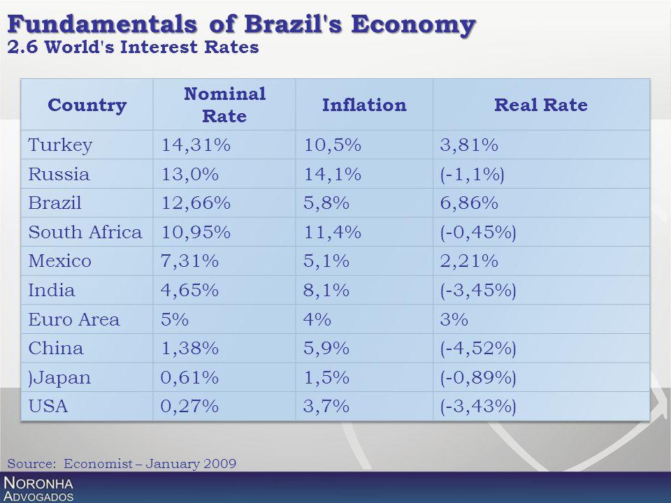 2.6 World's Interest Rates Source: Economist – January 2009 Fundamentals of Brazil's Economy
