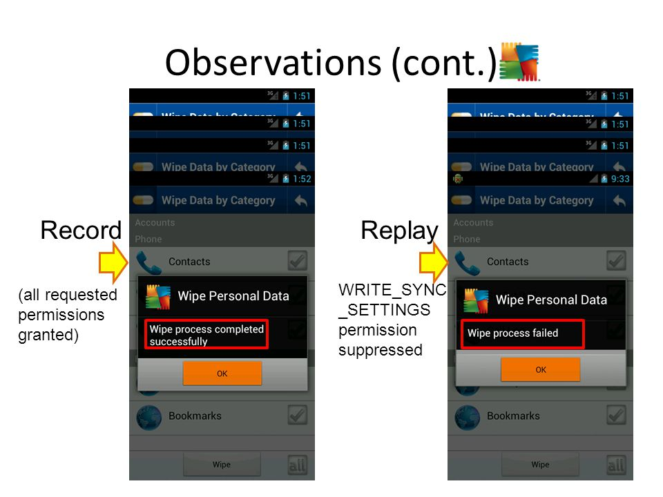 Observations (cont.) RecordReplay (all requested permissions granted) WRITE_SYNC _SETTINGS permission suppressed
