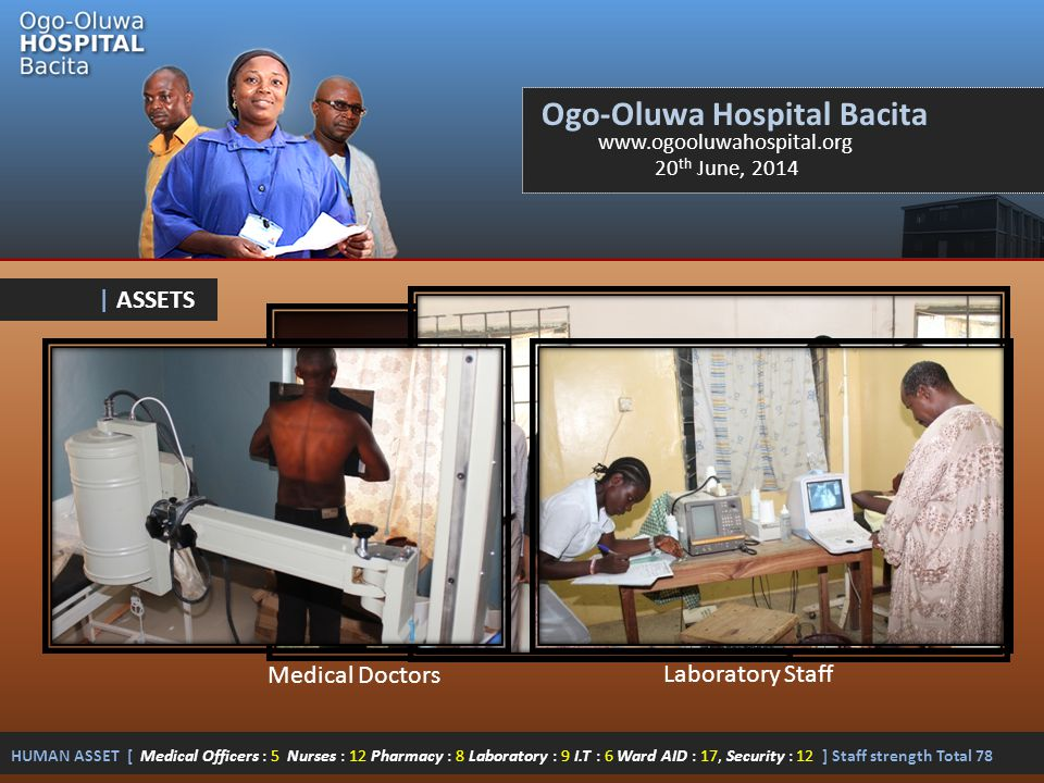 Ogo-Oluwa Hospital Bacita www.ogooluwahospital.org 20 th June, 2014 | ASSETS HUMAN ASSET [ Medical Officers : 5 Nurses : 12 Pharmacy : 8 Laboratory : 9 I.T : 6 Ward AID : 17, Security : 12 ] Staff strength Total 78 Medical Doctors Laboratory Staff