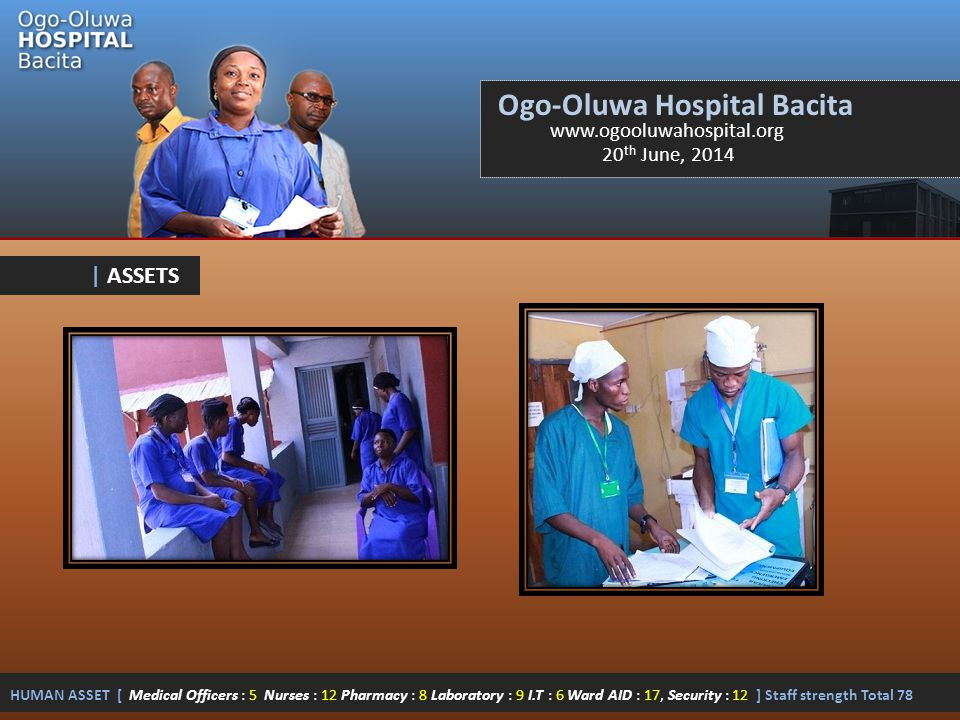 Ogo-Oluwa Hospital Bacita www.ogooluwahospital.org 20 th June, 2014 | ASSETS HUMAN ASSET [ Medical Officers : 5 Nurses : 12 Pharmacy : 8 Laboratory : 9 I.T : 6 Ward AID : 17, Security : 12 ] Staff strength Total 78