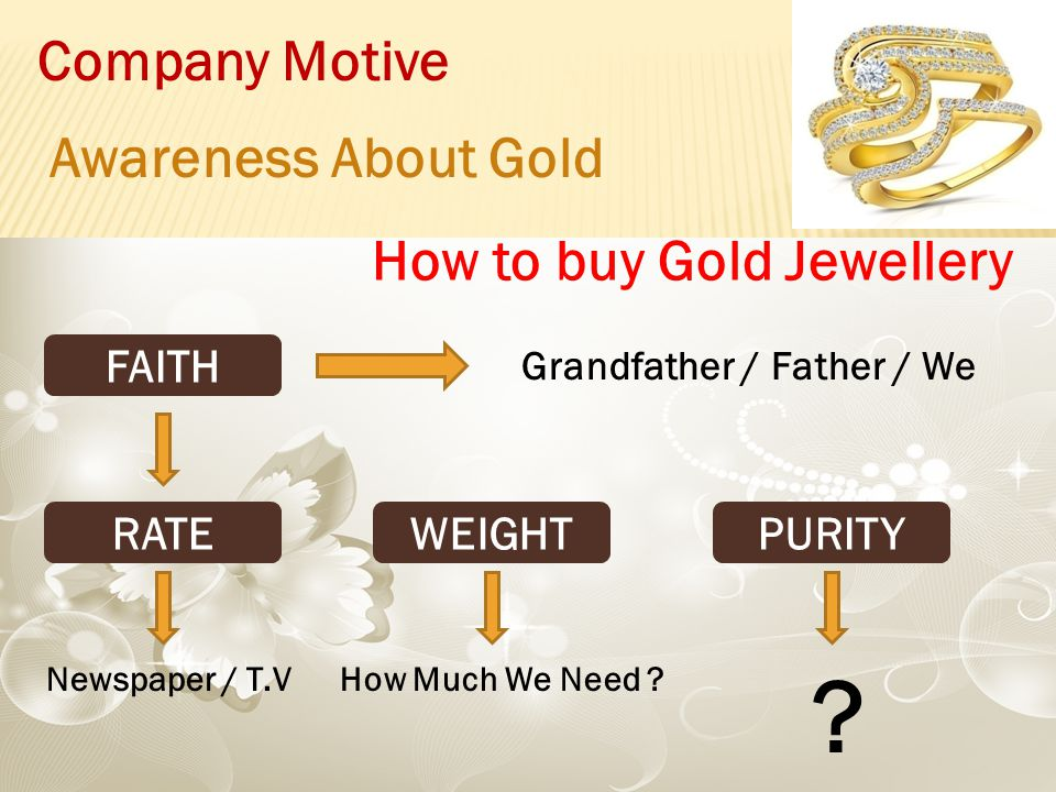 Company Motive Awareness About Gold How to buy Gold Jewellery FAITH Grandfather / Father / We RATE Newspaper / T.V WEIGHT How Much We Need .