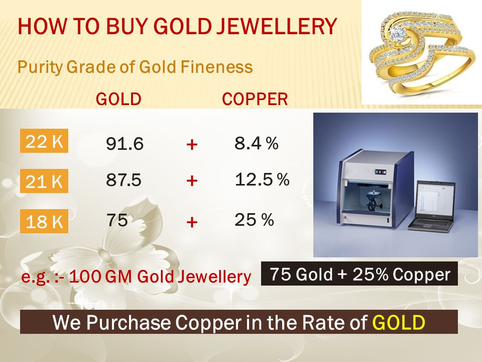 HOW TO BUY GOLD JEWELLERY Purity Grade of Gold Fineness GOLDCOPPER 22 K 21 K 18 K 91.6 8.4 % 87.5 12.5 % 75 25 % e.g.