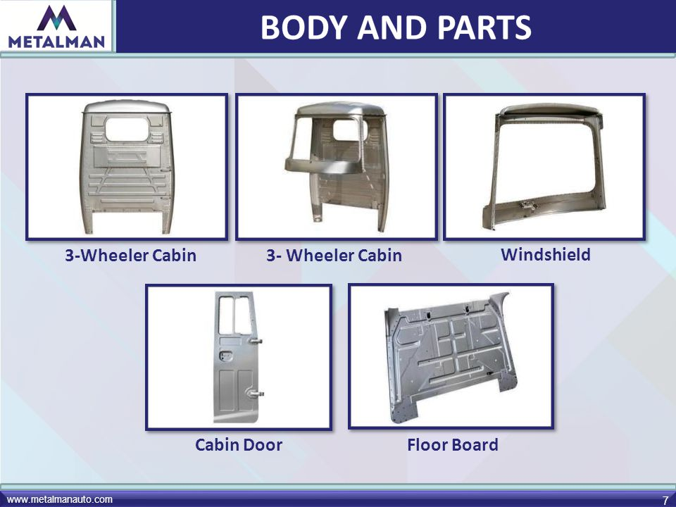 www.metalmanauto.com 28 The company is a JV between Metalman Auto & Micro Turners and efficiently meets the requirements of its O.E.M customers.