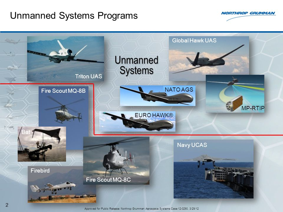 Unmanned Systems Programs Global Hawk UAS Unmanned Systems MP-RTIP NATO AGS EURO HAWK® Fire Scout MQ-8B Firebird 2 Approved for Public Release: Northr