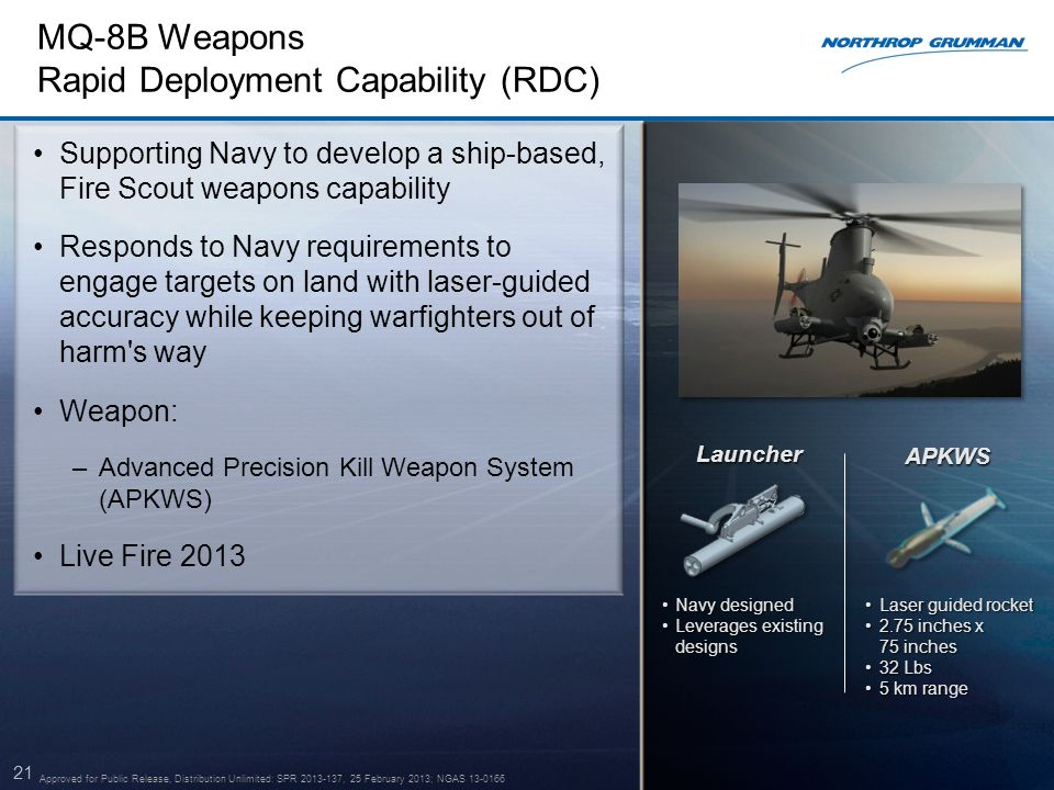 MQ-8B Weapons Rapid Deployment Capability (RDC) 21 Launcher Laser guided rocket 2.75 inches x 75 inches 32 Lbs 5 km range Laser guided rocket 2.75 inc