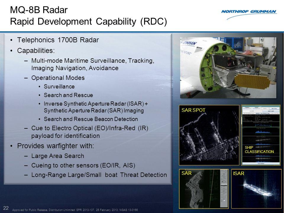 MQ-8B Radar Rapid Development Capability (RDC) 22 SAR ISAR SAR SPOT SHIP CLASSIFICATION Telephonics 1700B Radar Capabilities: –Multi-mode Maritime Sur