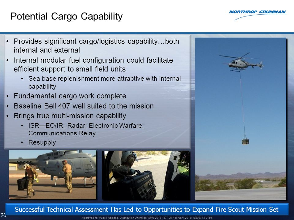 Potential Cargo Capability 28 Successful Technical Assessment Has Led to Opportunities to Expand Fire Scout Mission Set Provides significant cargo/logistics capability…both internal and external Internal modular fuel configuration could facilitate efficient support to small field units Sea base replenishment more attractive with internal capability Fundamental cargo work complete Baseline Bell 407 well suited to the mission Brings true multi-mission capability ISR—EO/IR; Radar; Electronic Warfare; Communications Relay Resupply Approved for Public Release, Distribution Unlimited: SPR 2013-137, 25 February 2013; NGAS 13-0166
