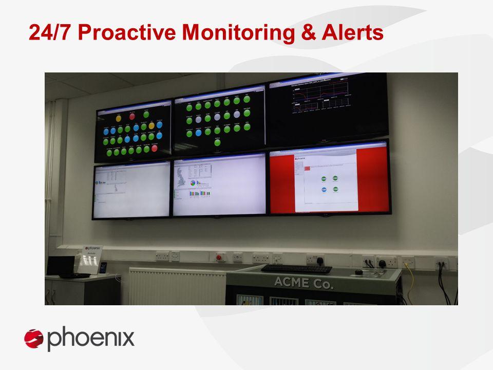 24/7 Proactive Monitoring & Alerts