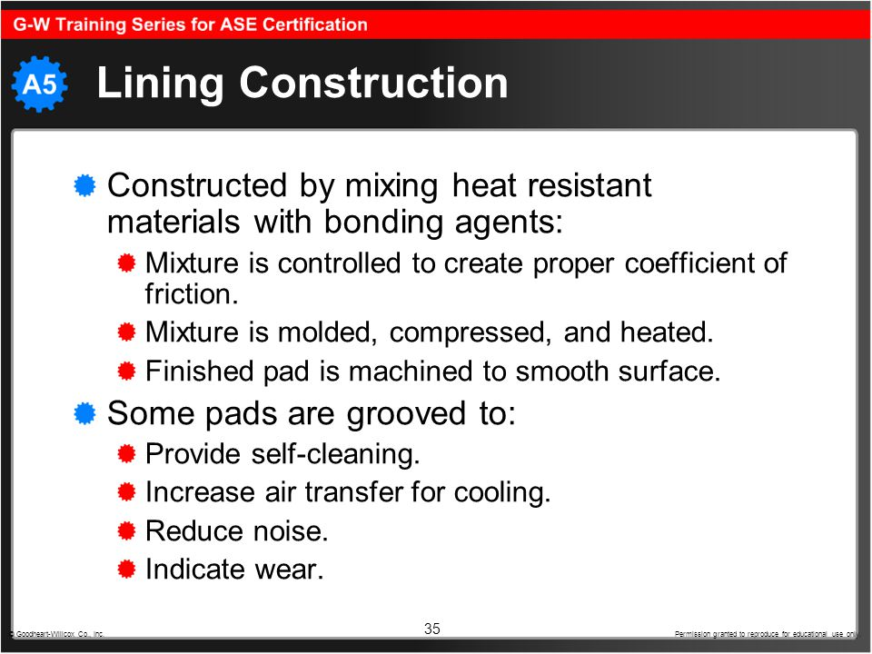 35 Lining Construction Constructed by mixing heat resistant materials with bonding agents: Mixture is controlled to create proper coefficient of frict