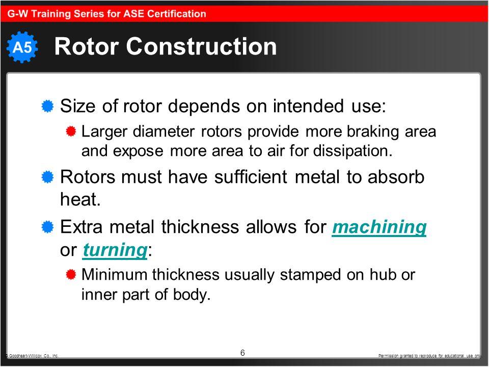 7 Rotor Construction © Goodheart-Willcox Co., Inc.