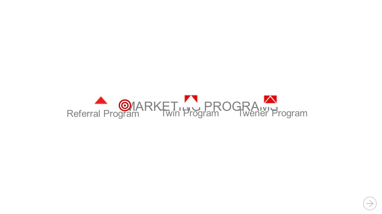 MARKETING PROGRAMS Referral Program Twin ProgramTwener Program