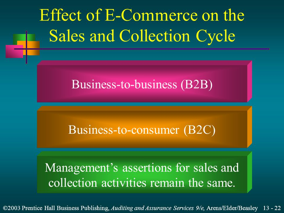 ©2003 Prentice Hall Business Publishing, Auditing and Assurance Services 9/e, Arens/Elder/Beasley 13 - 21 Effect of E-Commerce on the Sales and Collec
