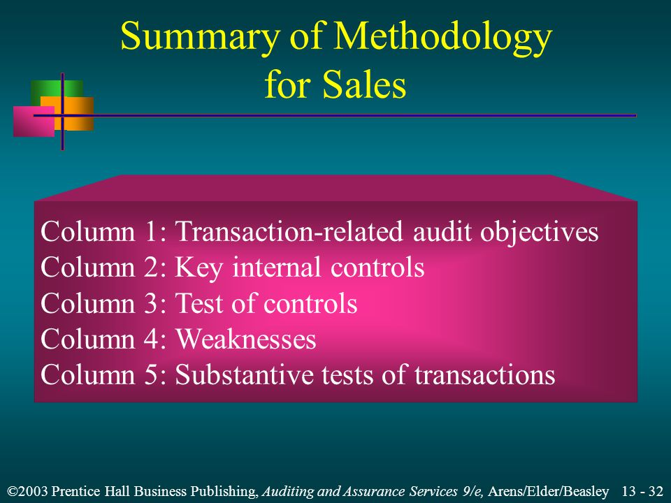 ©2003 Prentice Hall Business Publishing, Auditing and Assurance Services 9/e, Arens/Elder/Beasley 13 - 31 Direction of Tests for Sales Customer order