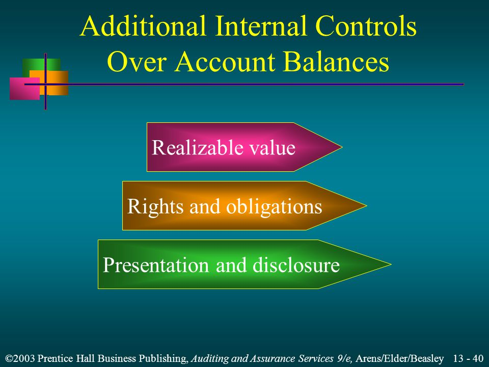 ©2003 Prentice Hall Business Publishing, Auditing and Assurance Services 9/e, Arens/Elder/Beasley 13 - 39 Audit Tests for Uncollectible Accounts Exist