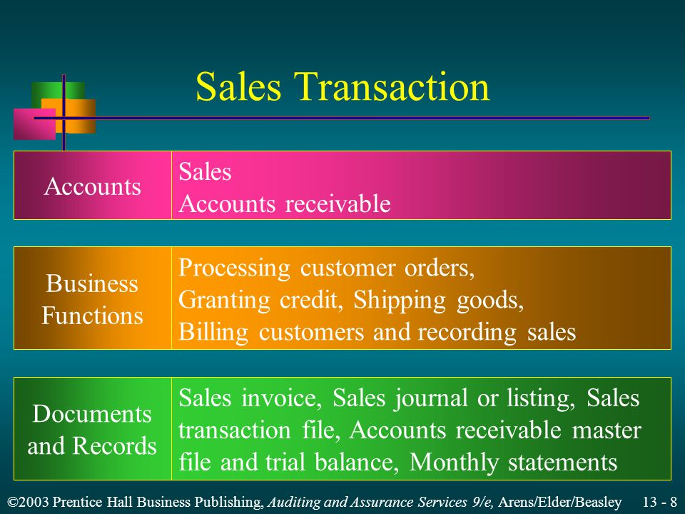 ©2003 Prentice Hall Business Publishing, Auditing and Assurance Services 9/e, Arens/Elder/Beasley 13 - 8 Sales Transaction Accounts Business Functions Documents and Records Sales Accounts receivable Processing customer orders, Granting credit, Shipping goods, Billing customers and recording sales Sales invoice, Sales journal or listing, Sales transaction file, Accounts receivable master file and trial balance, Monthly statements