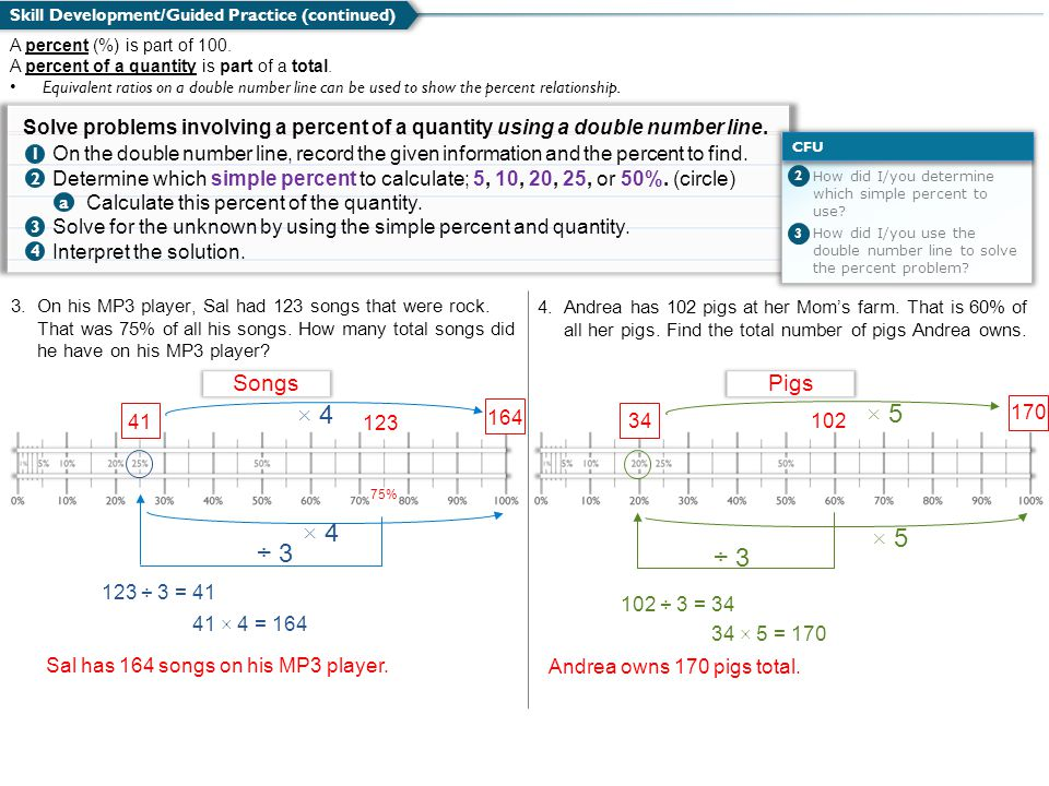 A percent (%) is part of 100. A percent of a quantity is part of a total. Equivalent ratios on a double number line can be used to show the percent re