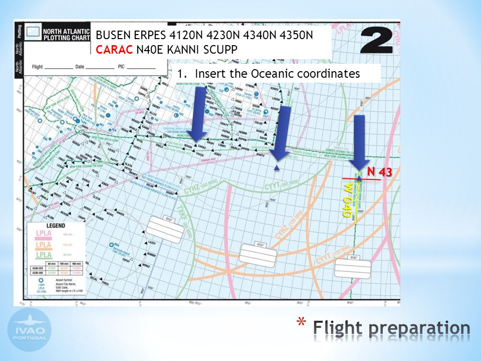 N 43 W 040 BUSEN ERPES 4120N 4230N 4340N 4350N CARAC N40E KANNI SCUPP 1.Insert the Oceanic coordinates