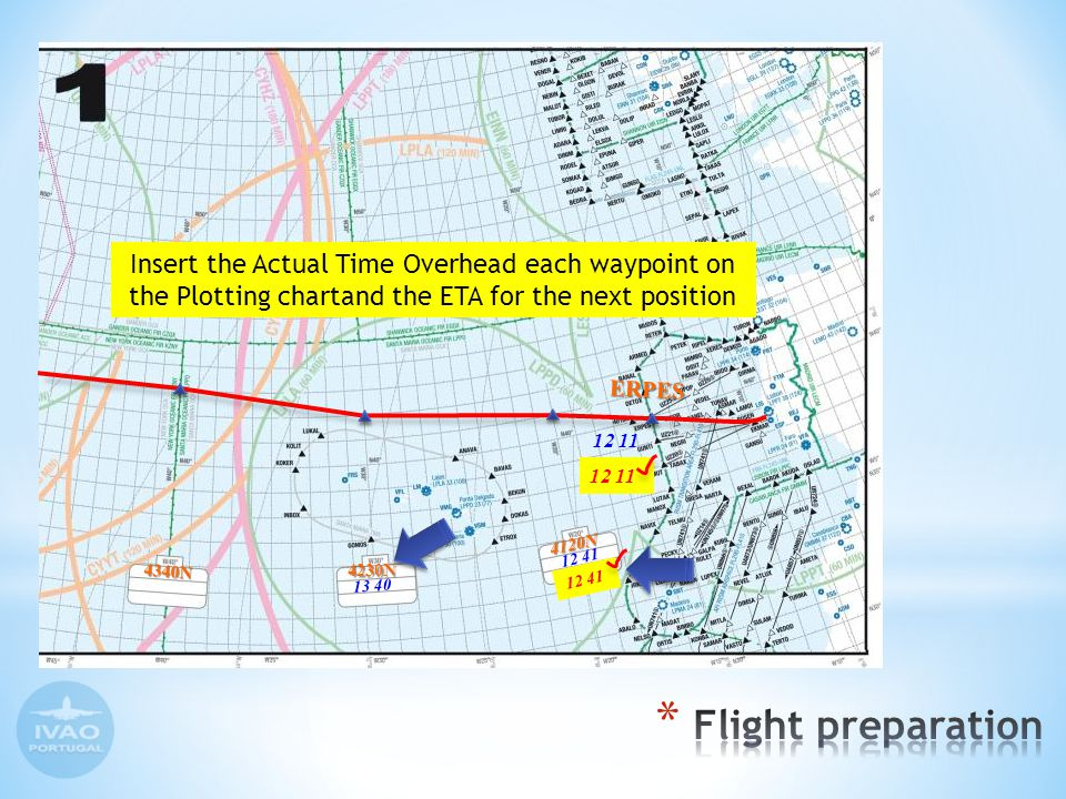 ERPES 4230N 4340N 12 11 12 41 4120N 12 11 12 41 13 40 Insert the Actual Time Overhead each waypoint on the Plotting chartand the ETA for the next position