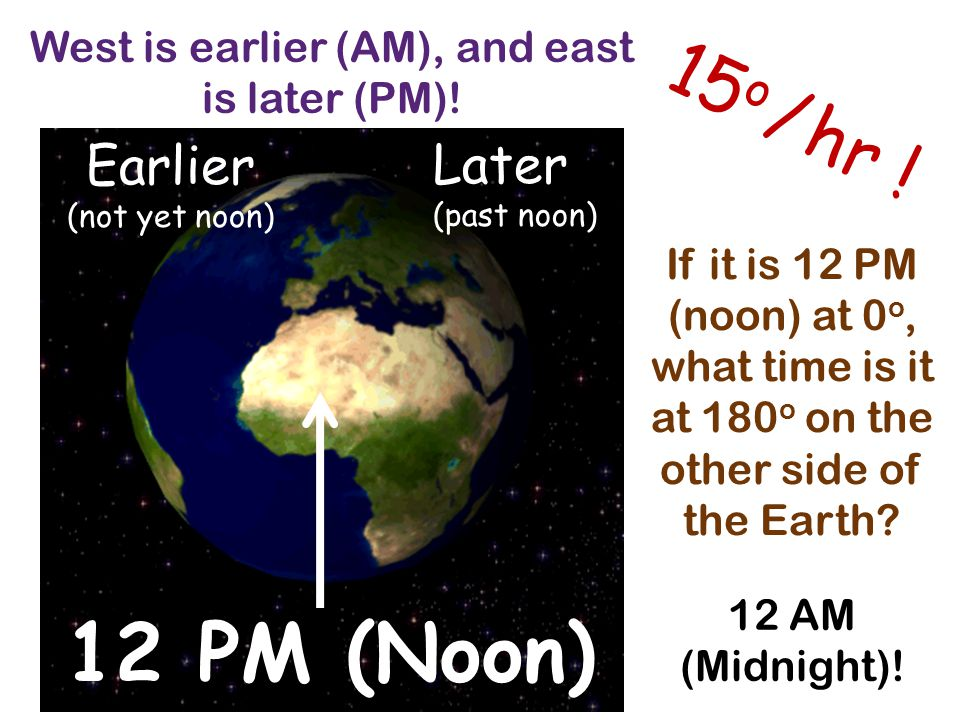 15 o / hr ! 12 PM (Noon) Later (past noon) Earlier (not yet noon) West is earlier (AM), and east is later (PM)! If it is 12 PM (noon) at 0 o, what tim