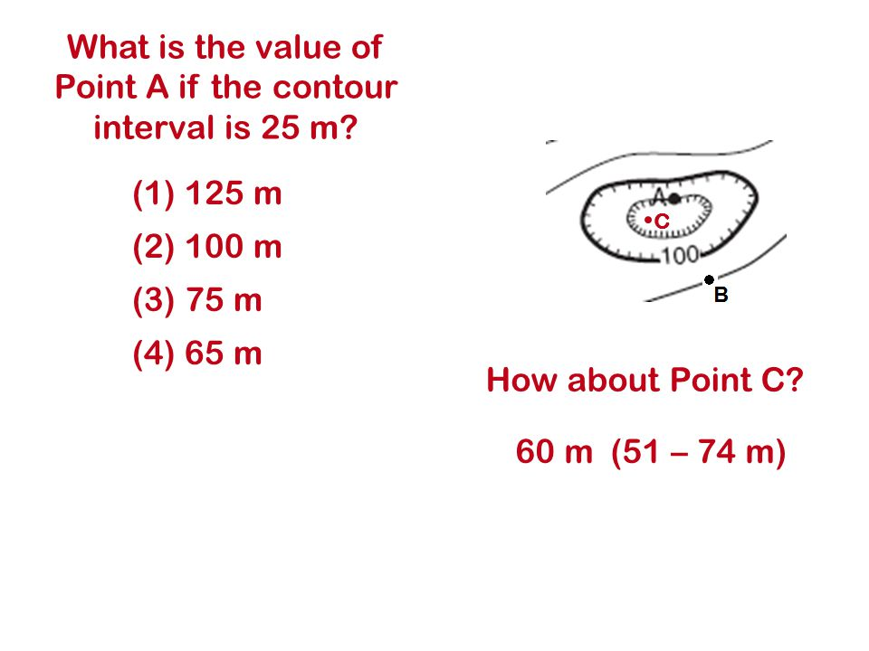 What is the value of Point A if the contour interval is 25 m.