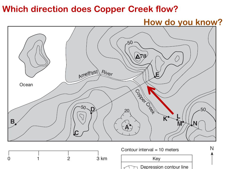 78. Which direction does Copper Creek flow? How do you know?