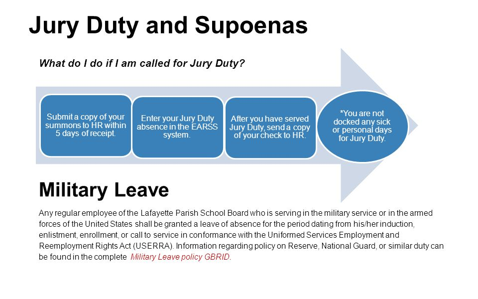 Jury Duty and Supoenas What do I do if I am called for Jury Duty? Military Leave Any regular employee of the Lafayette Parish School Board who is serv