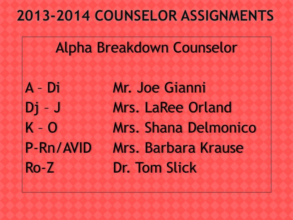 Alpha BreakdownCounselorAlpha Breakdown Counselor A – DiMr.