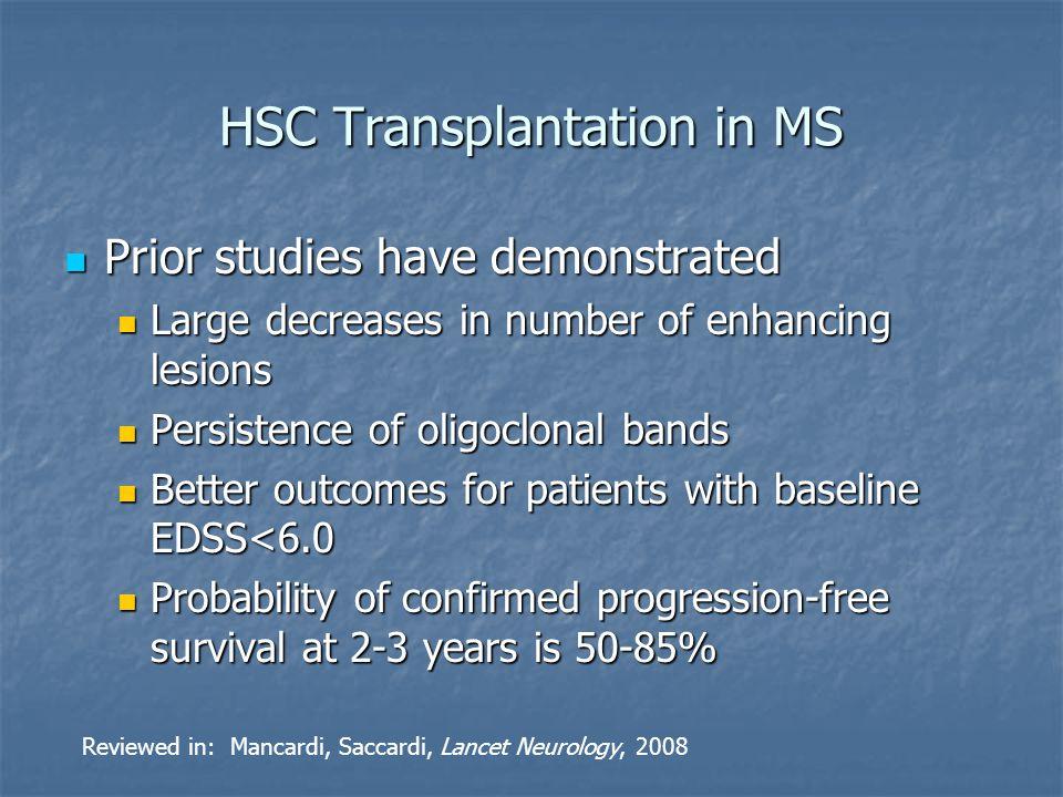 Engraftment syndrome n=1 Pseudo-Relapsen=1 Pseudo-GVHDn=1 Gallbladder obstructionn=1 Rehospitalization for leukopenia/fatiguen=1 Rehospitalization for IV line infectionn=1 MRSA Infectionn=1 Late leukopenian=1 Post-HSCT Complications