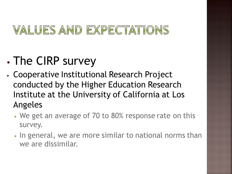 The CIRP survey Cooperative Institutional Research Project conducted by the Higher Education Research Institute at the University of California at Los Angeles We get an average of 70 to 80% response rate on this survey.
