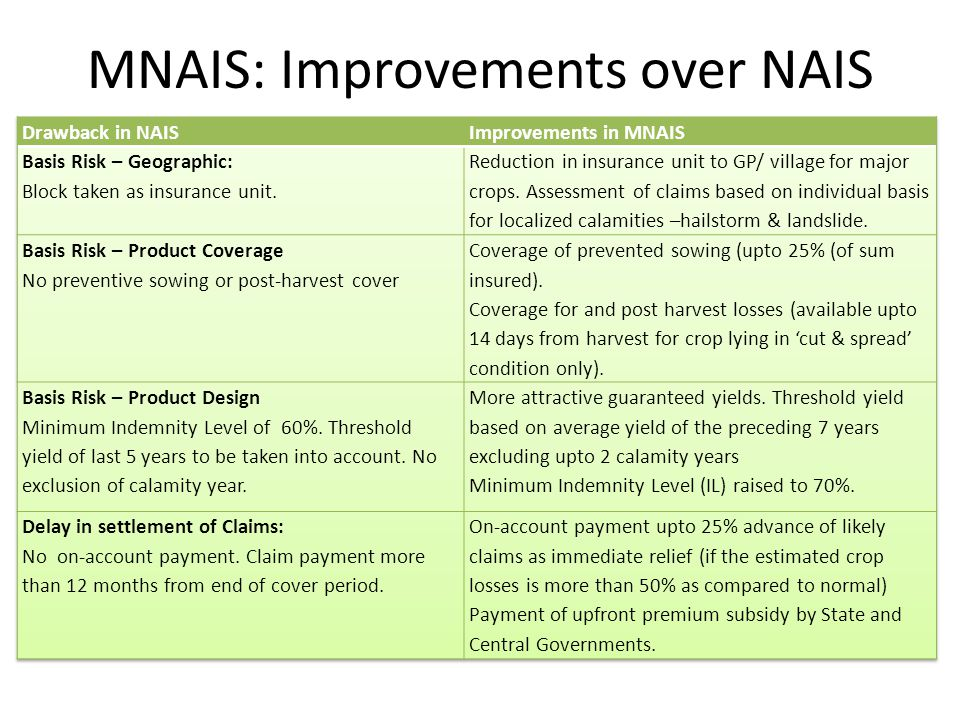 MNAIS: Improvements over NAIS