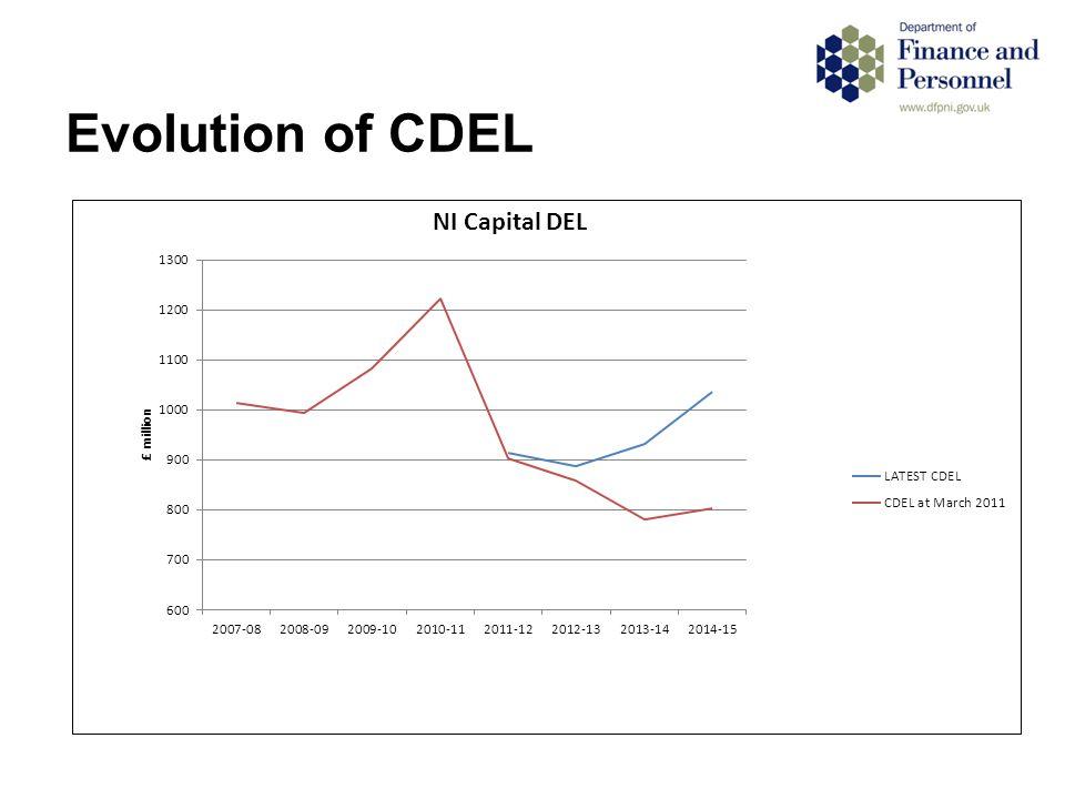 Evolution of CDEL