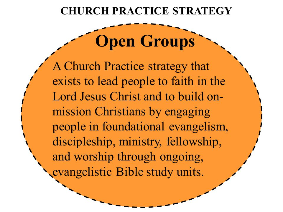 CHURCH PRACTICE Open Groups Corporate Worship Closed Groups Ministry Teams Lost Believer