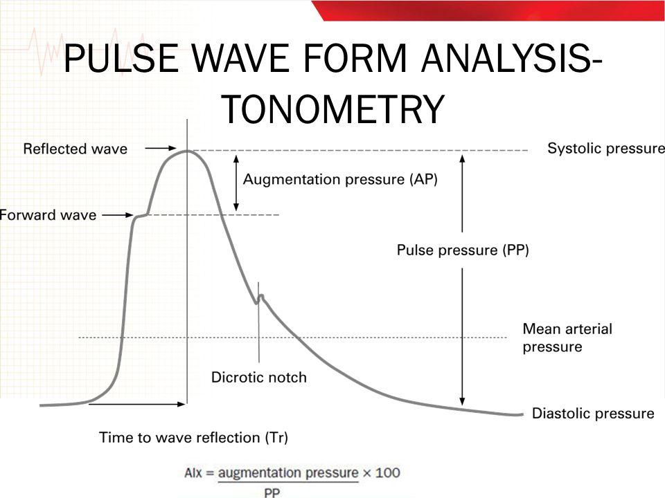 PULSE WAVE FORM ANALYSIS- TONOMETRY