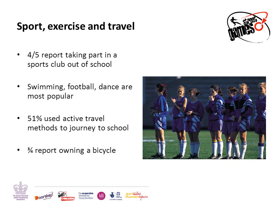Sport, exercise and travel 4/5 report taking part in a sports club out of school Swimming, football, dance are most popular 51% used active travel met