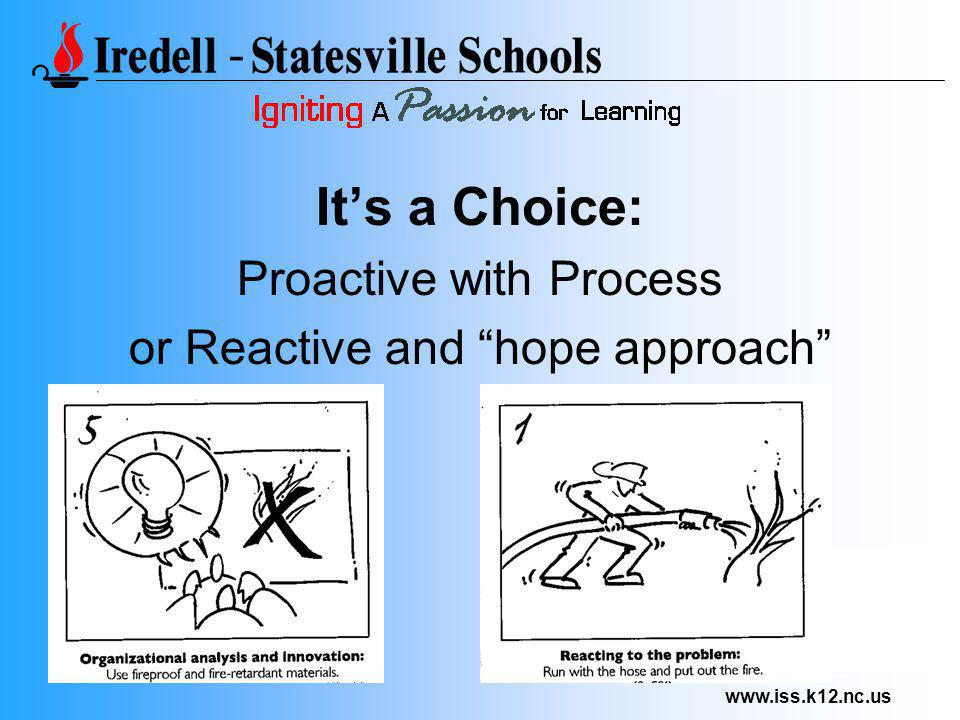 """www.iss.k12.nc.us It's a Choice: Proactive with Process or Reactive and """"hope approach"""""""