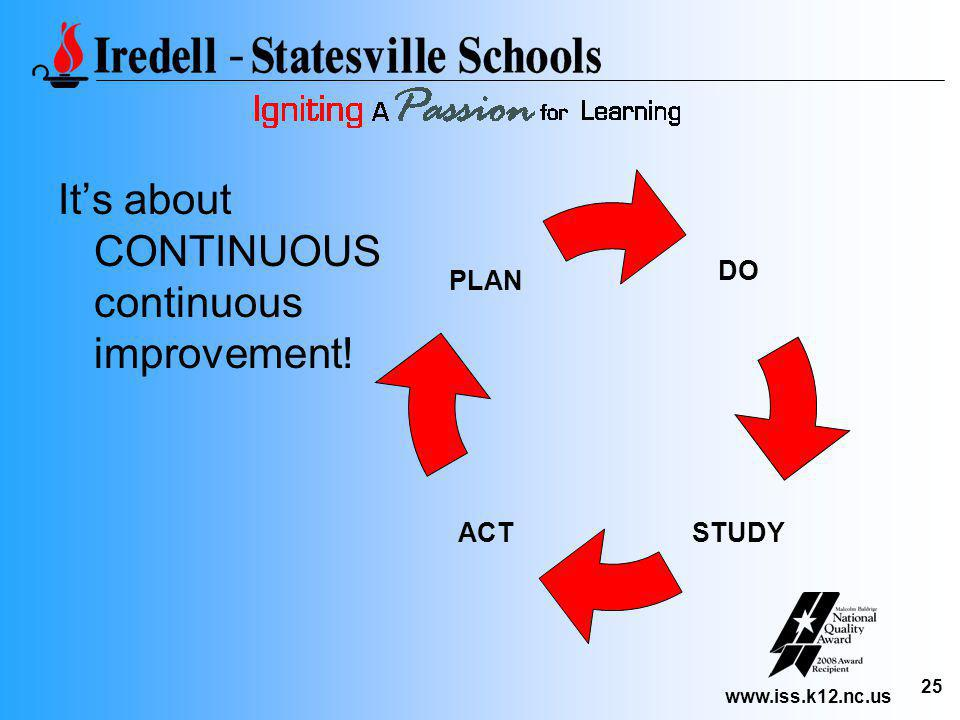 www.iss.k12.nc.us 25 It's about CONTINUOUS continuous improvement! DO ACT PLAN STUDY