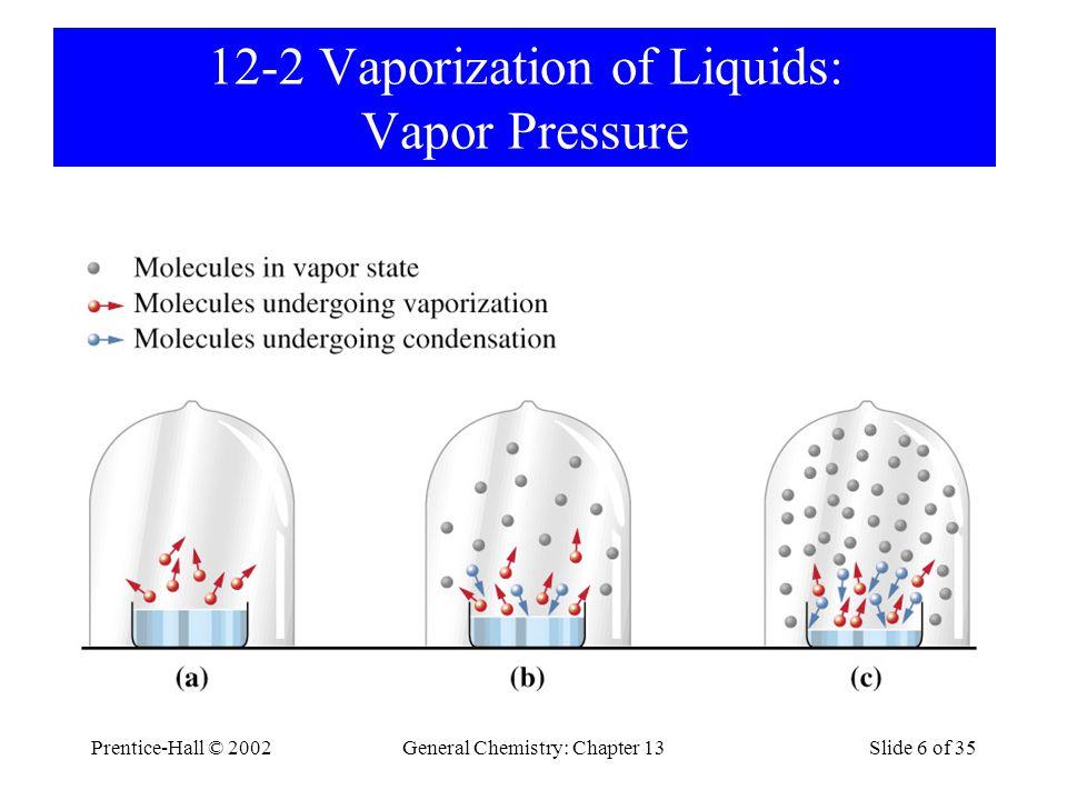 Prentice-Hall © 2002General Chemistry: Chapter 13Slide 7 of 35 Enthalpy of Vaporization ΔH vap = H vapor – H liquid = - ΔH condensation