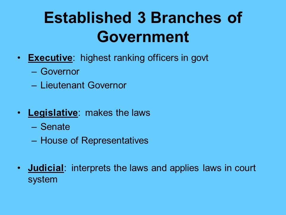 Executive: highest ranking officers in govt –Governor –Lieutenant Governor Legislative: makes the laws –Senate –House of Representatives Judicial: int