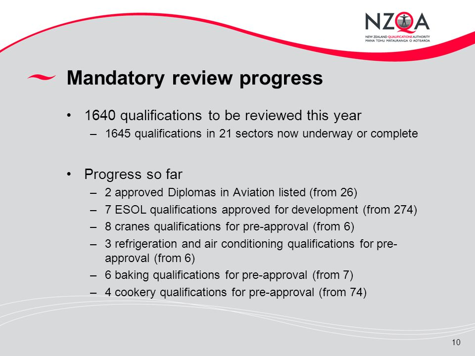 10 Mandatory review progress 1640 qualifications to be reviewed this year –1645 qualifications in 21 sectors now underway or complete Progress so far –2 approved Diplomas in Aviation listed (from 26) –7 ESOL qualifications approved for development (from 274) –8 cranes qualifications for pre-approval (from 6) –3 refrigeration and air conditioning qualifications for pre- approval (from 6) –6 baking qualifications for pre-approval (from 7) –4 cookery qualifications for pre-approval (from 74)