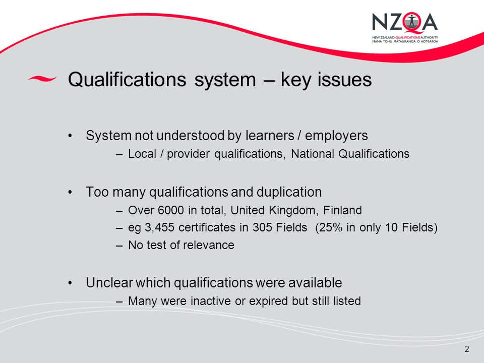 13 NZQA assistance Guidelines Workshops Critical friend, facilitation SRMs Conversation, information and advice Disseminating learning - practice notes