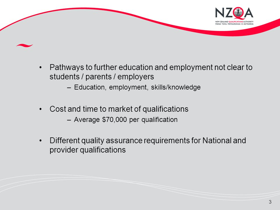3 Pathways to further education and employment not clear to students / parents / employers –Education, employment, skills/knowledge Cost and time to market of qualifications –Average $70,000 per qualification Different quality assurance requirements for National and provider qualifications