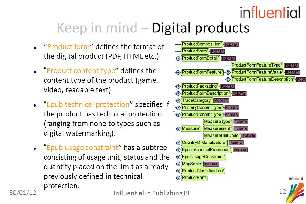 Keep in mind – Digital products Product form defines the format of the digital product (PDF, HTML etc.) Product content type defines the content type of the product (game, video, readable text) Epub technical protection specifies if the product has technical protection (ranging from none to types such as digital watermarking).