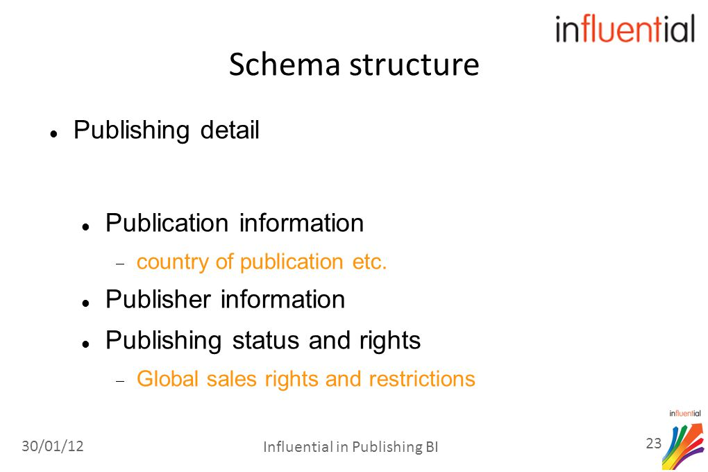 Publishing detail Publication information  country of publication etc.