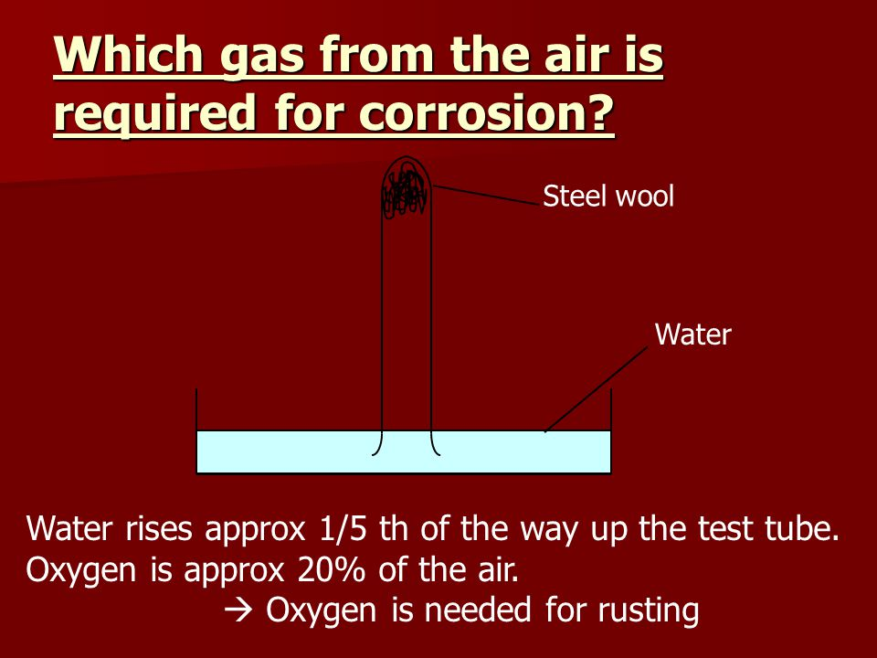 Which gas from the air is required for corrosion.