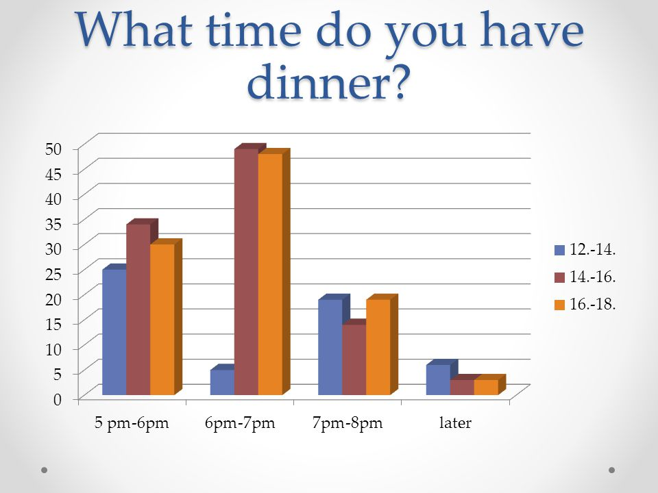 What time do you have dinner